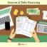 debt financing for startups