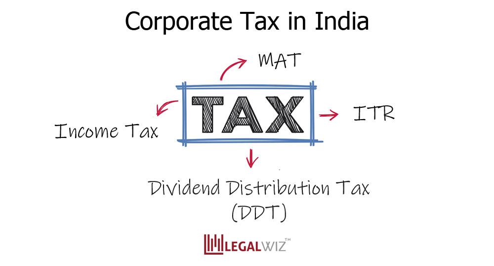 LW-Corporate-Tax-in-India