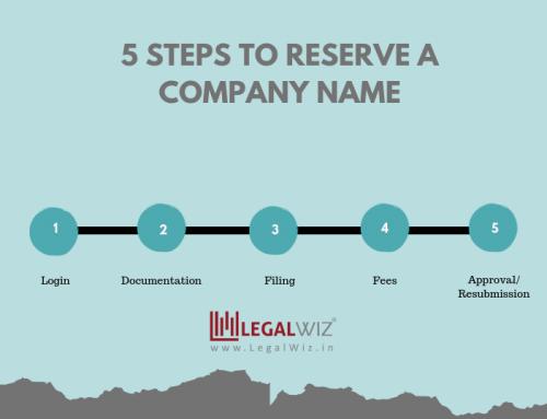 Process to reserve a company name