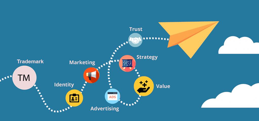 trademark business benefits